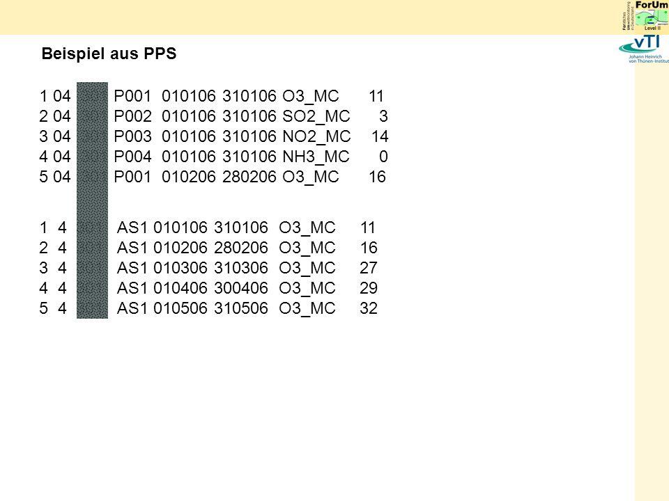 Beispiel aus PPS 1 04 301 P001 010106 310106 O3_MC 11. 2 04 301 P002 010106 310106 SO2_MC 3.