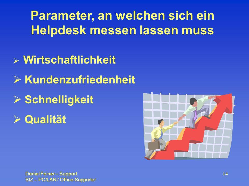Parameter, an welchen sich ein Helpdesk messen lassen muss