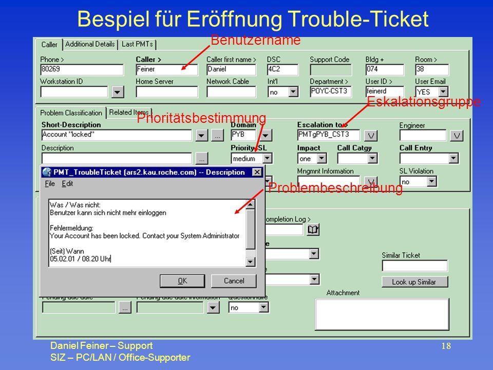 Bespiel für Eröffnung Trouble-Ticket