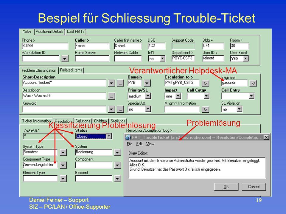 Bespiel für Schliessung Trouble-Ticket