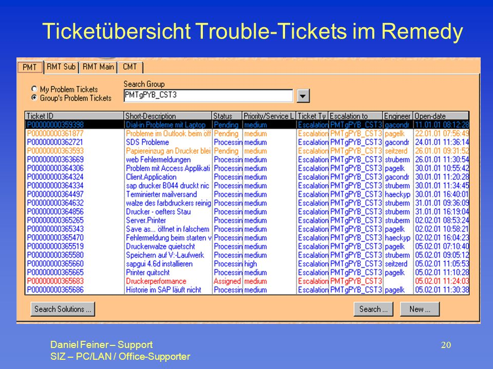 Ticketübersicht Trouble-Tickets im Remedy