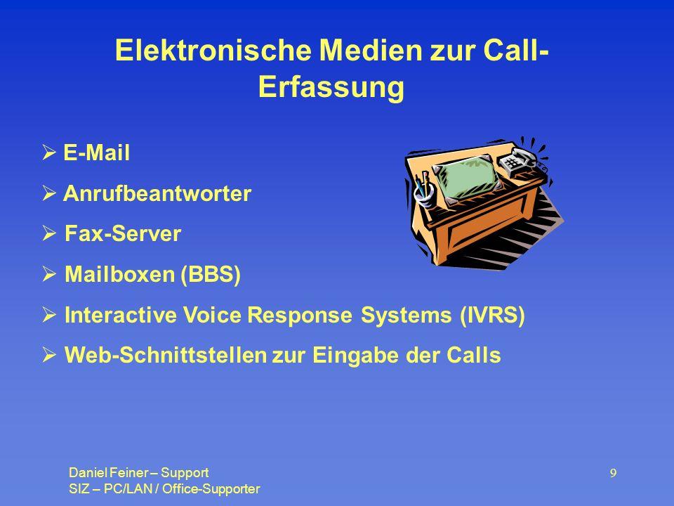 Elektronische Medien zur Call-Erfassung