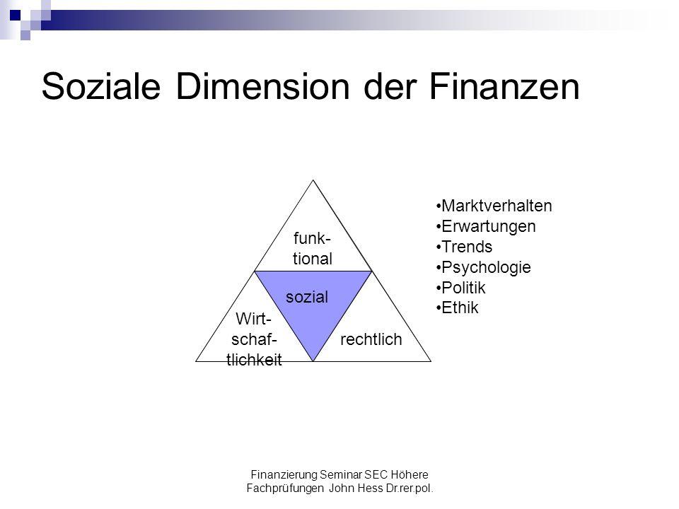 Soziale Dimension der Finanzen