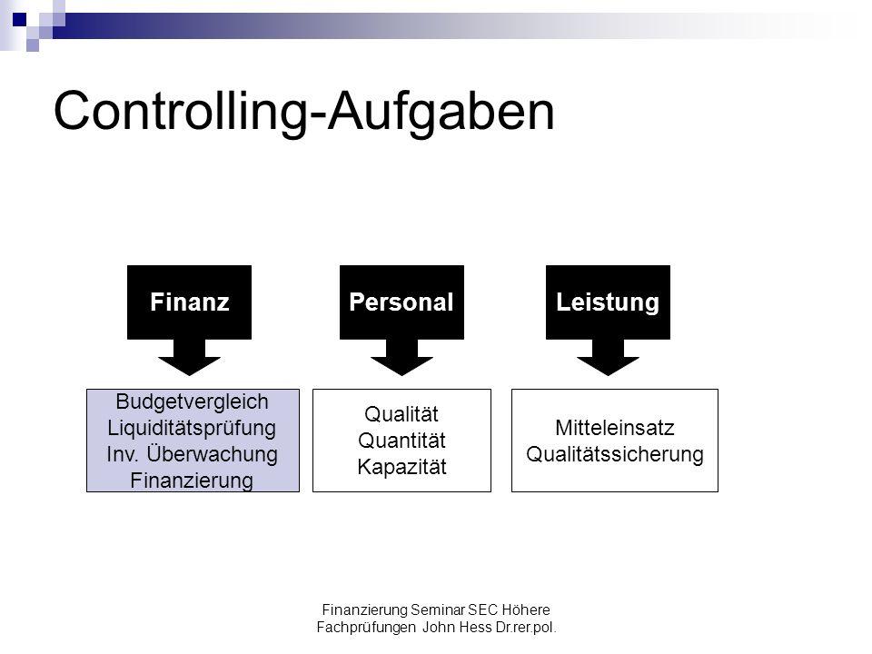 Controlling-Aufgaben