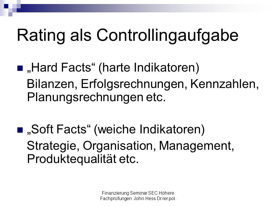 Rating als Controllingaufgabe