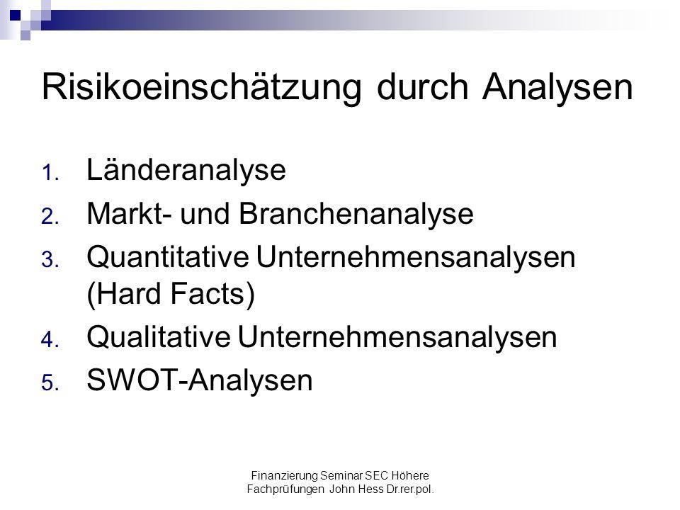 Risikoeinschätzung durch Analysen