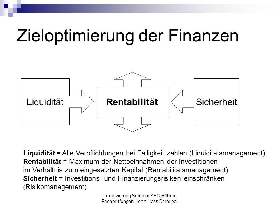 Zieloptimierung der Finanzen