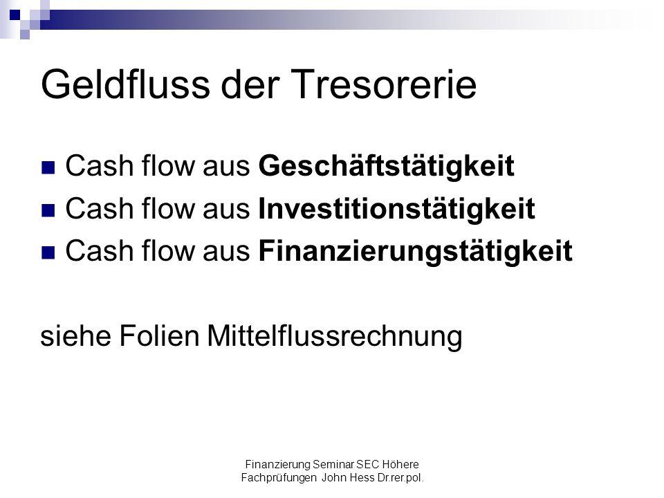 Geldfluss der Tresorerie