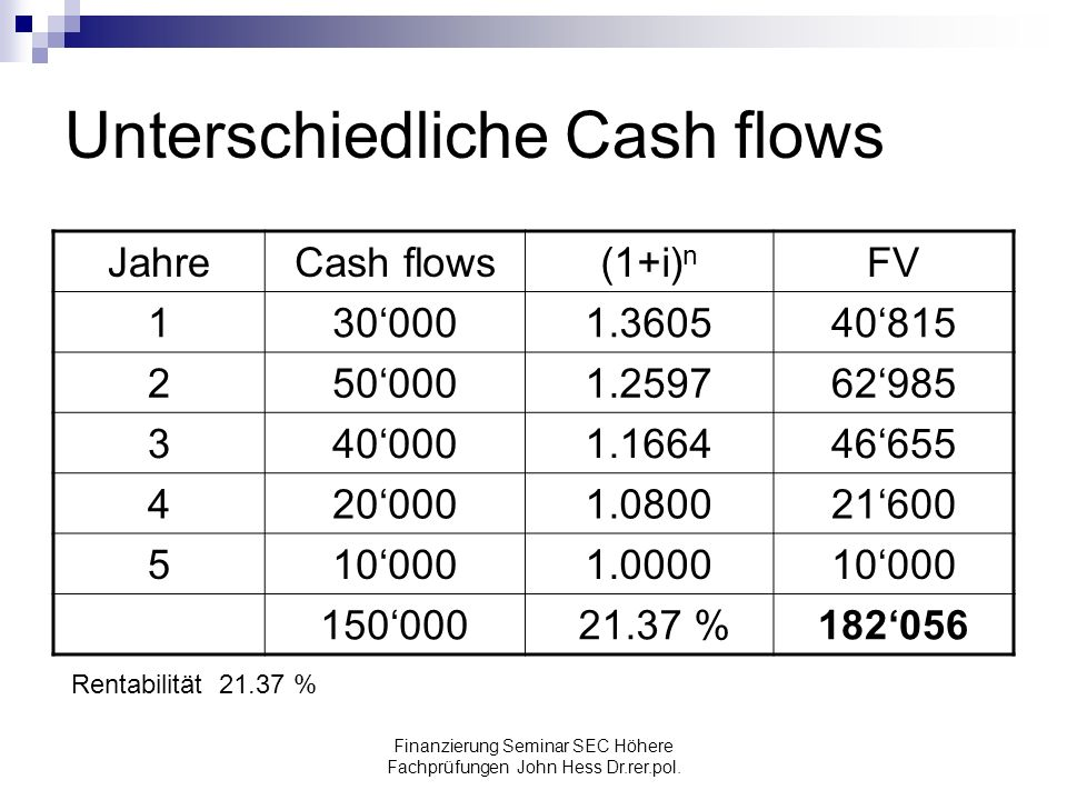 Unterschiedliche Cash flows
