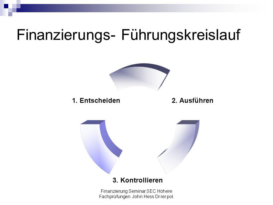 Finanzierungs- Führungskreislauf