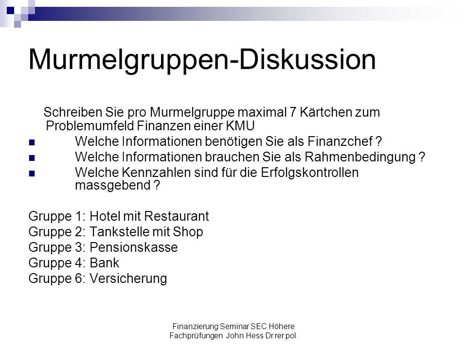 Murmelgruppen-Diskussion
