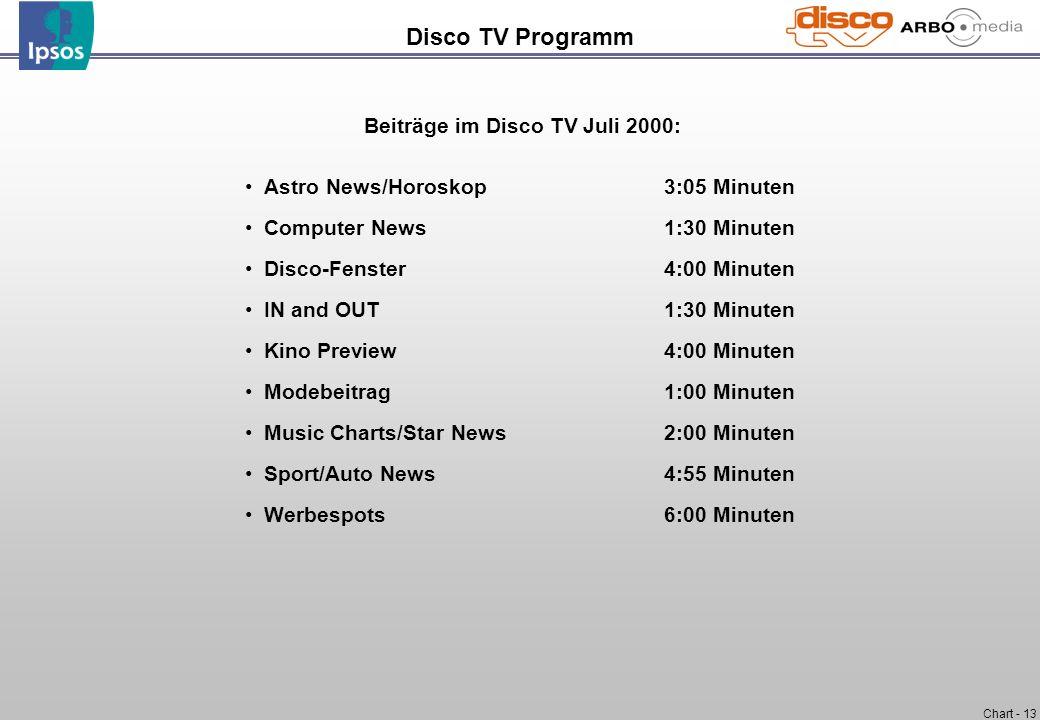 Beiträge im Disco TV Juli 2000: