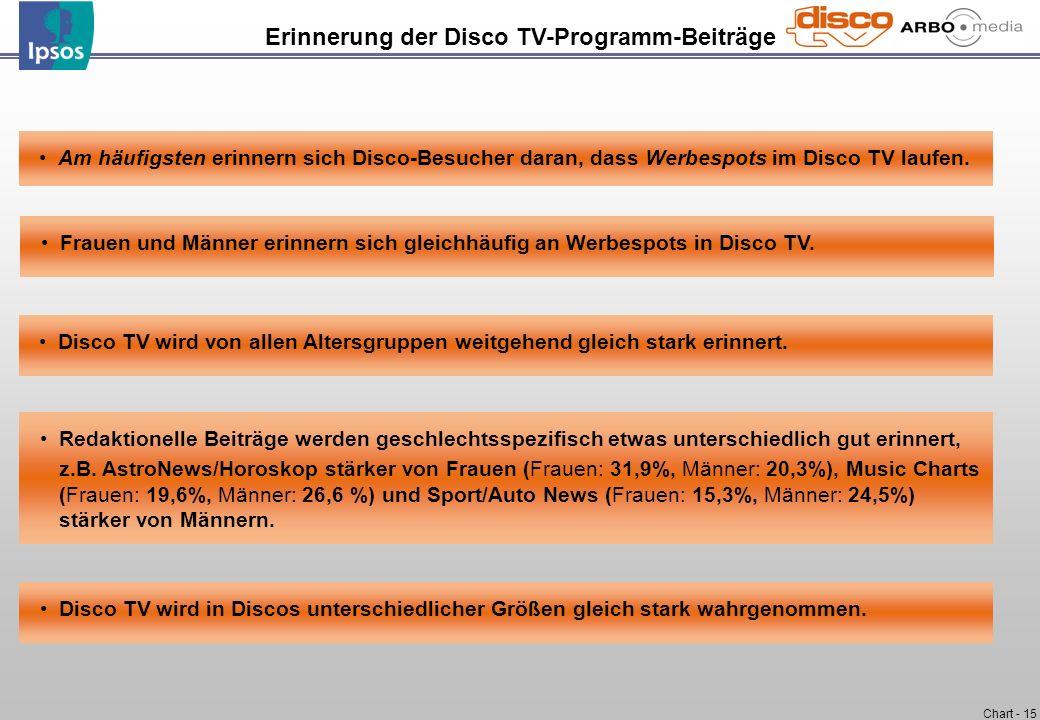 Erinnerung der Disco TV-Programm-Beiträge