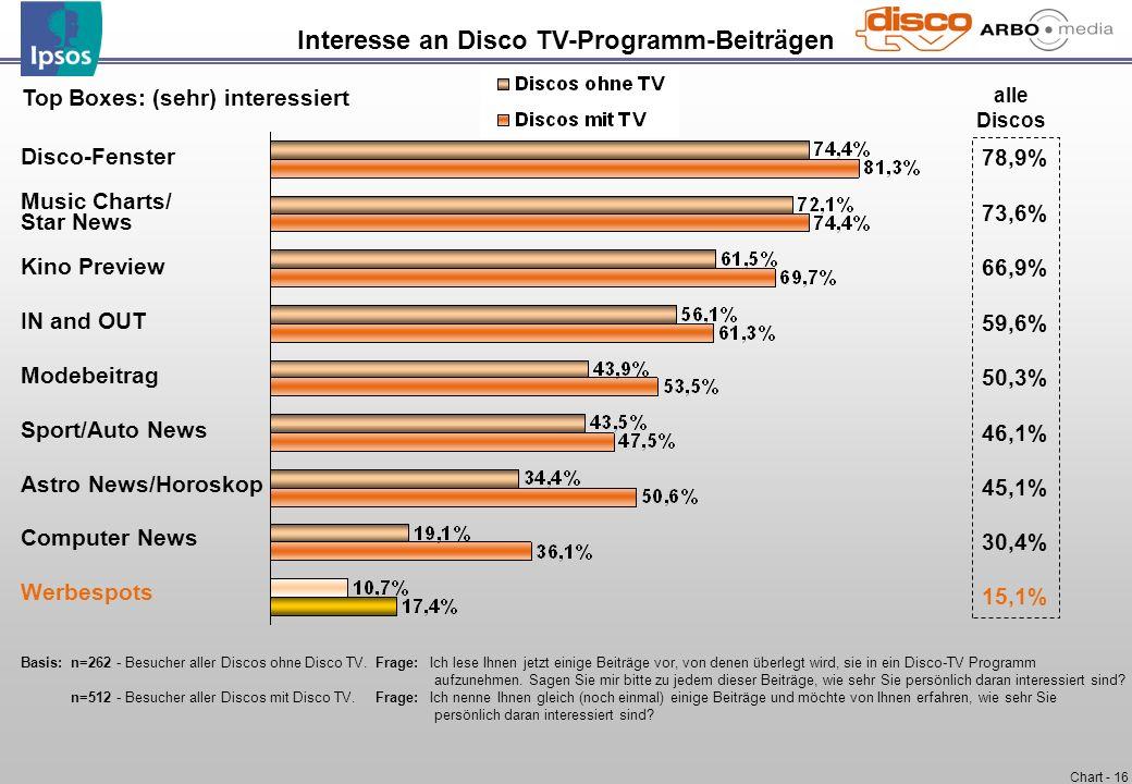 Interesse an Disco TV-Programm-Beiträgen