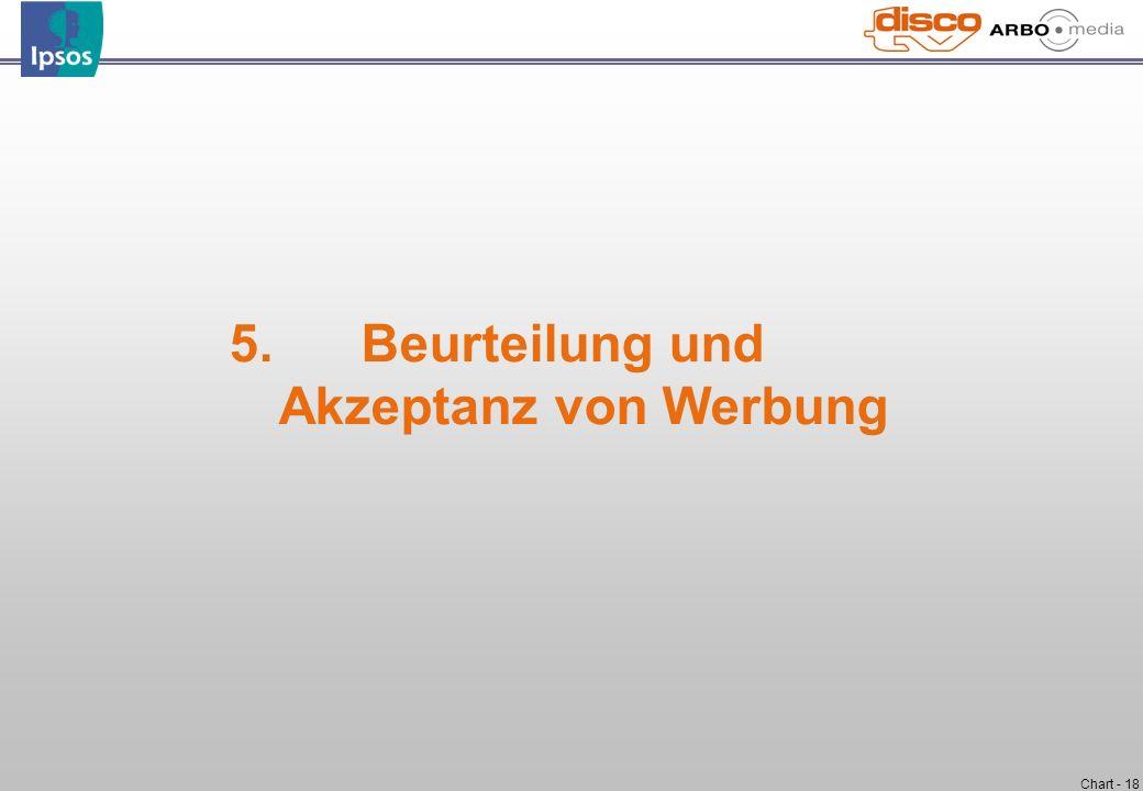 5. Beurteilung und Akzeptanz von Werbung