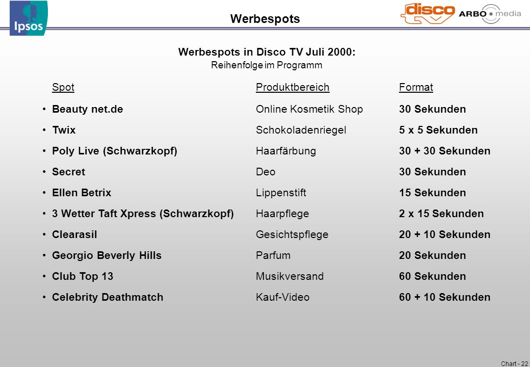 Werbespots in Disco TV Juli 2000: