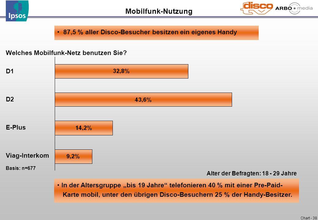 Mobilfunk-Nutzung 87,5 % aller Disco-Besucher besitzen ein eigenes Handy. Welches Mobilfunk-Netz benutzen Sie