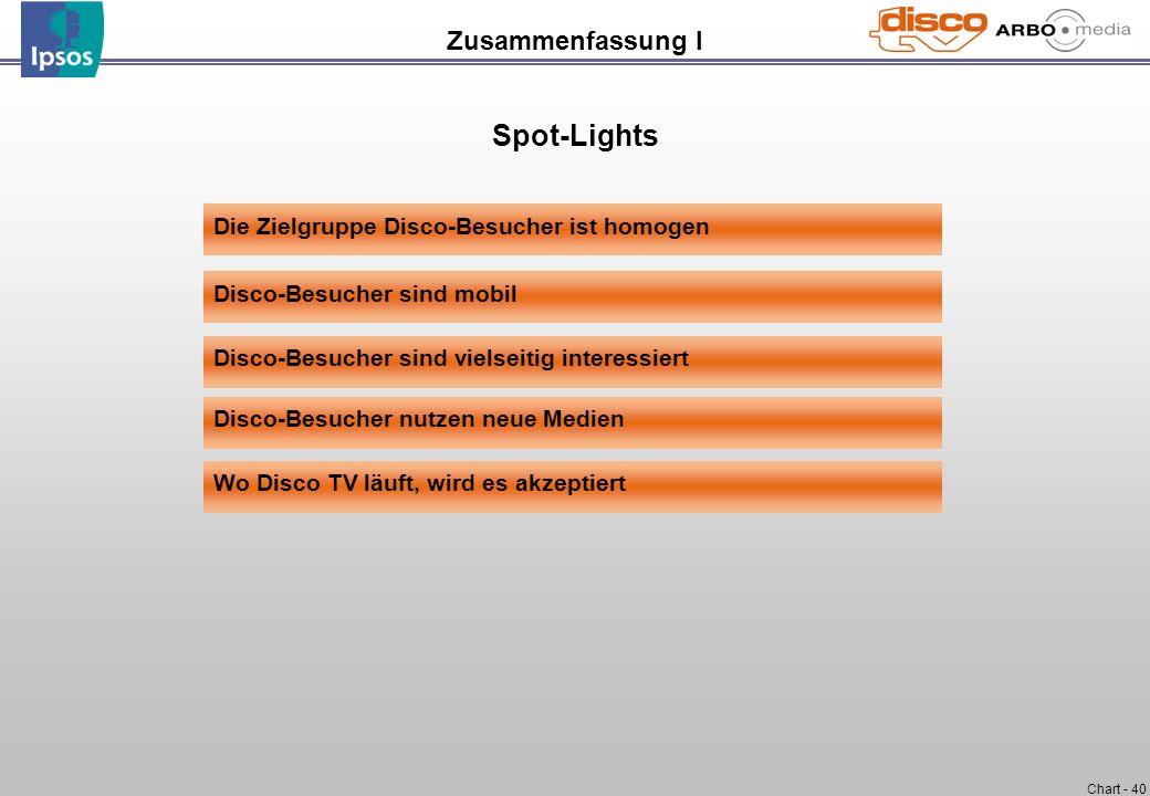 Spot-Lights Zusammenfassung I