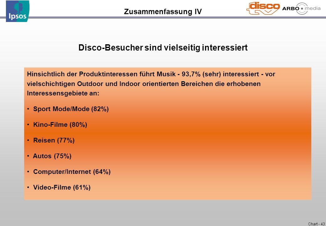 Disco-Besucher sind vielseitig interessiert