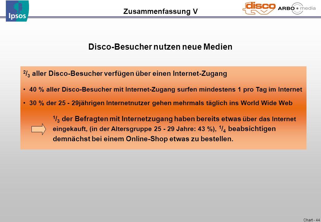 Disco-Besucher nutzen neue Medien