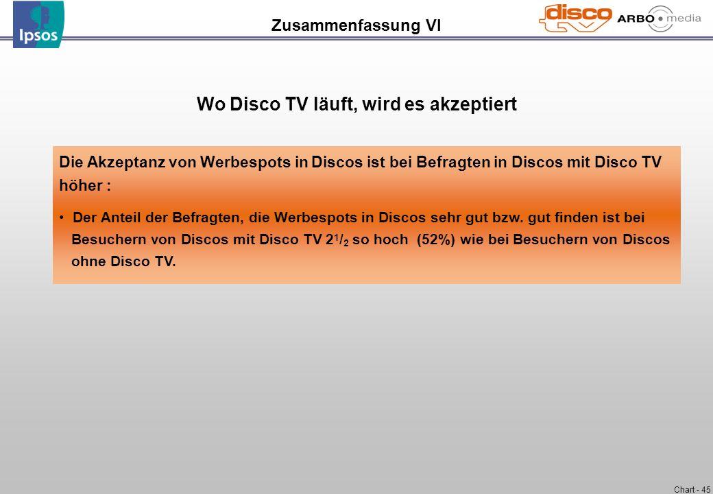 Wo Disco TV läuft, wird es akzeptiert