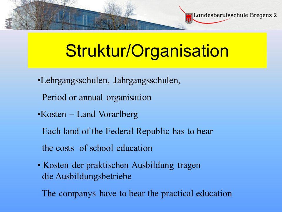 Struktur/Organisation