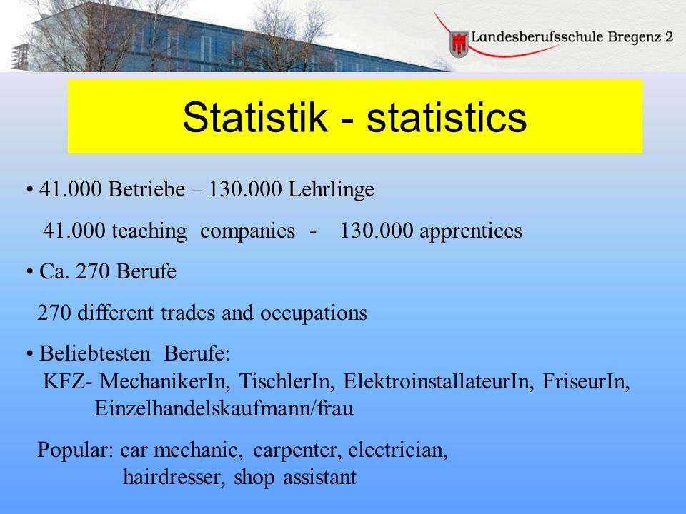 Statistik - statistics