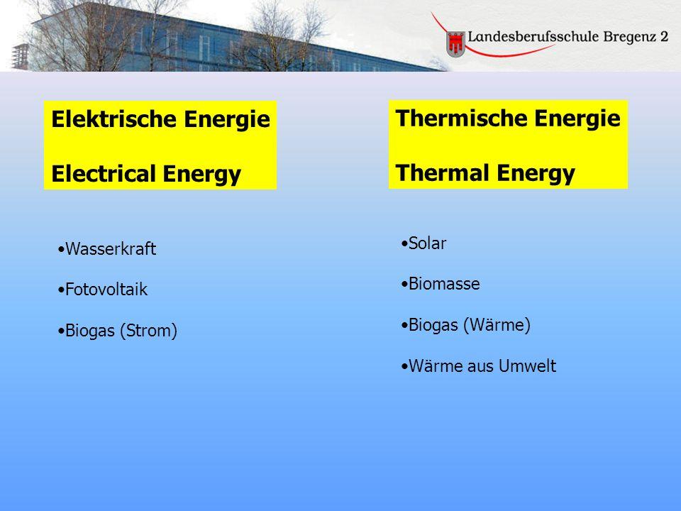 Elektrische Energie Thermische Energie Electrical Energy