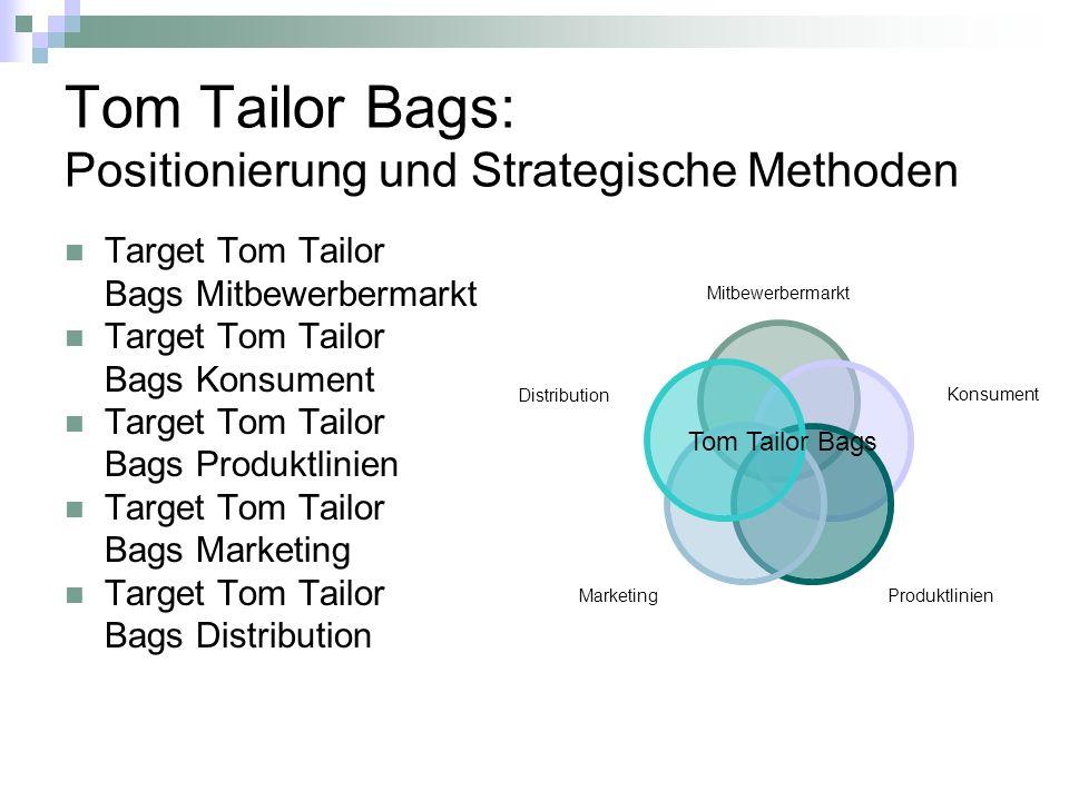 Tom Tailor Bags: Positionierung und Strategische Methoden