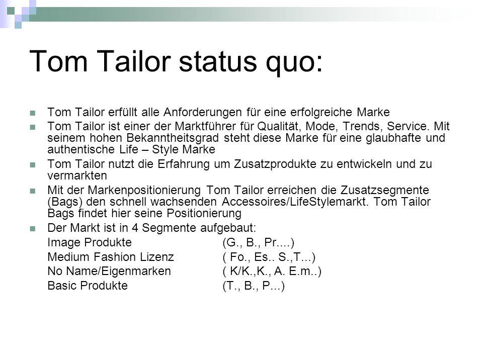 Tom Tailor status quo: Tom Tailor erfüllt alle Anforderungen für eine erfolgreiche Marke.