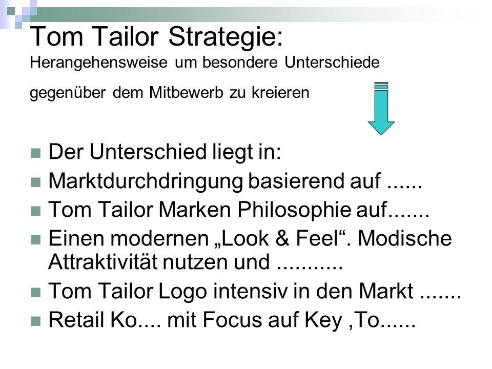 Tom Tailor Strategie: Herangehensweise um besondere Unterschiede gegenüber dem Mitbewerb zu kreieren