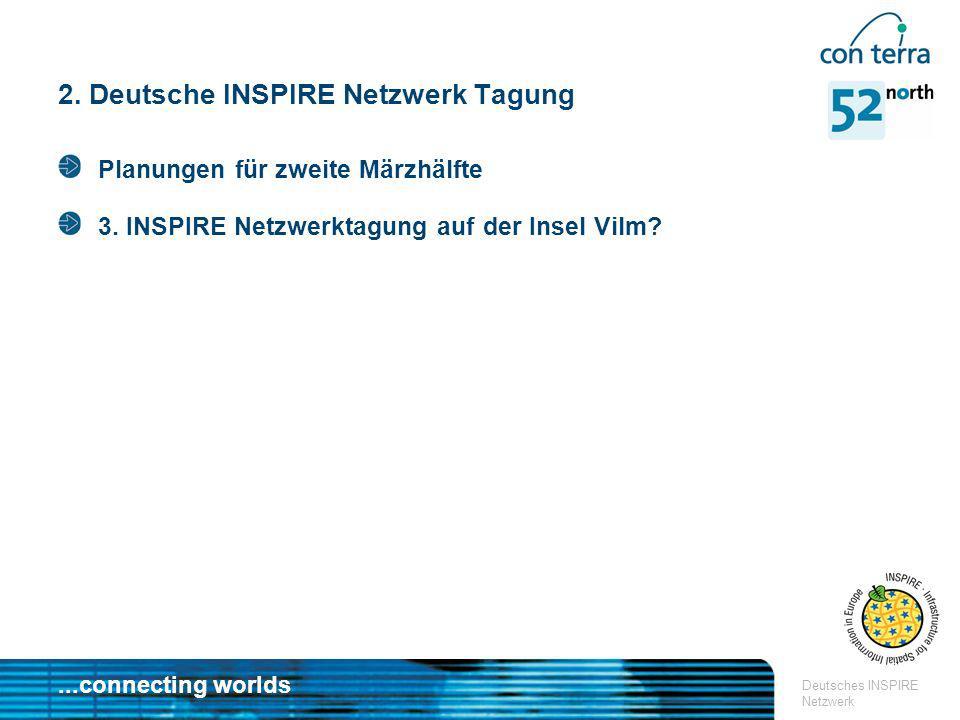 2. Deutsche INSPIRE Netzwerk Tagung