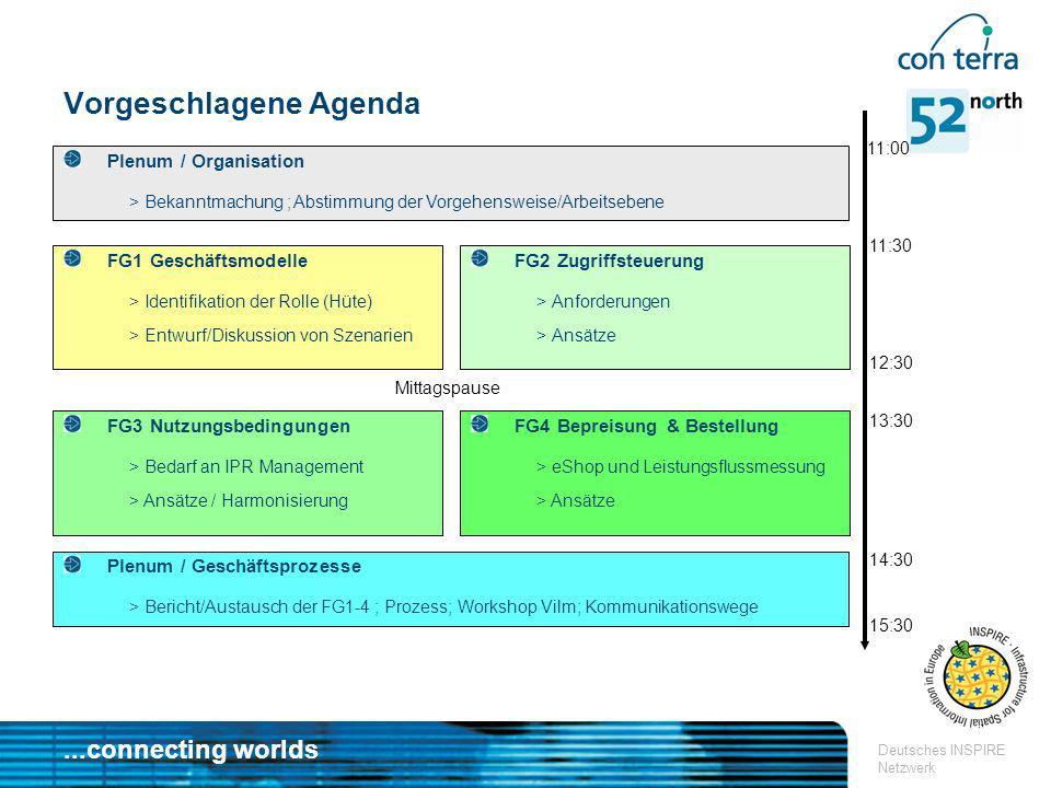 Vorgeschlagene Agenda