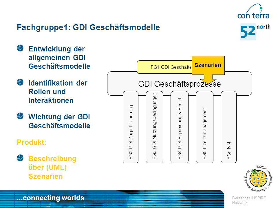 Fachgruppe1: GDI Geschäftsmodelle