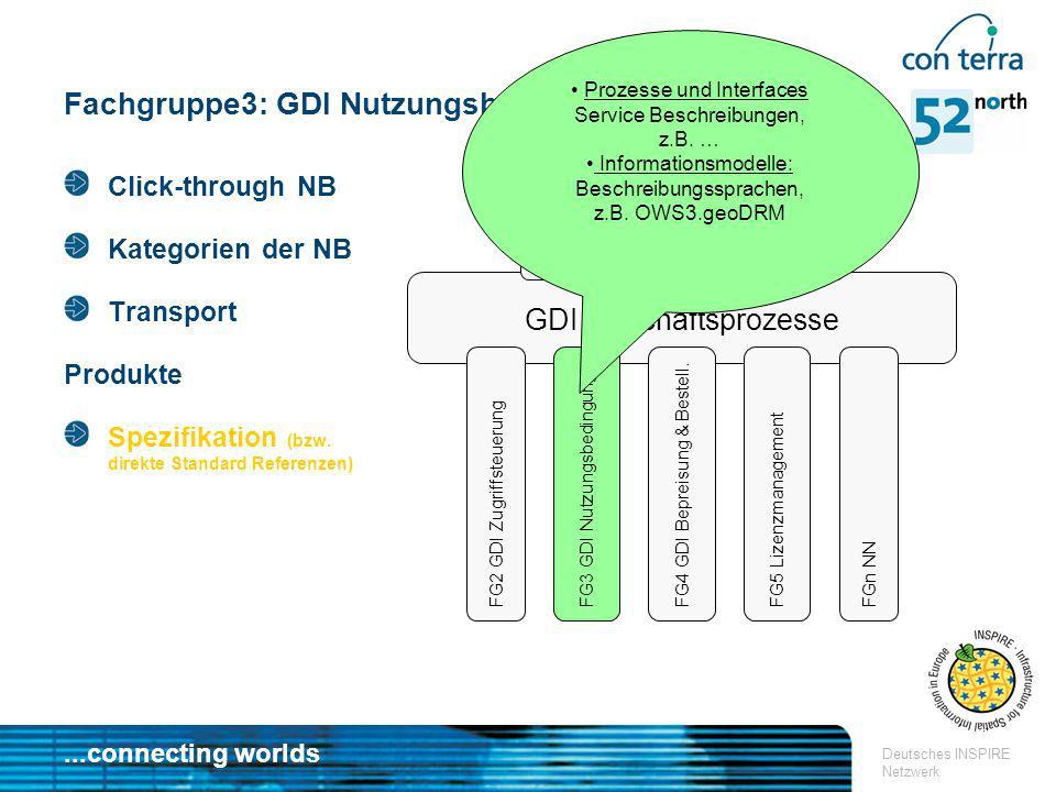 Fachgruppe3: GDI Nutzungsbedingungen