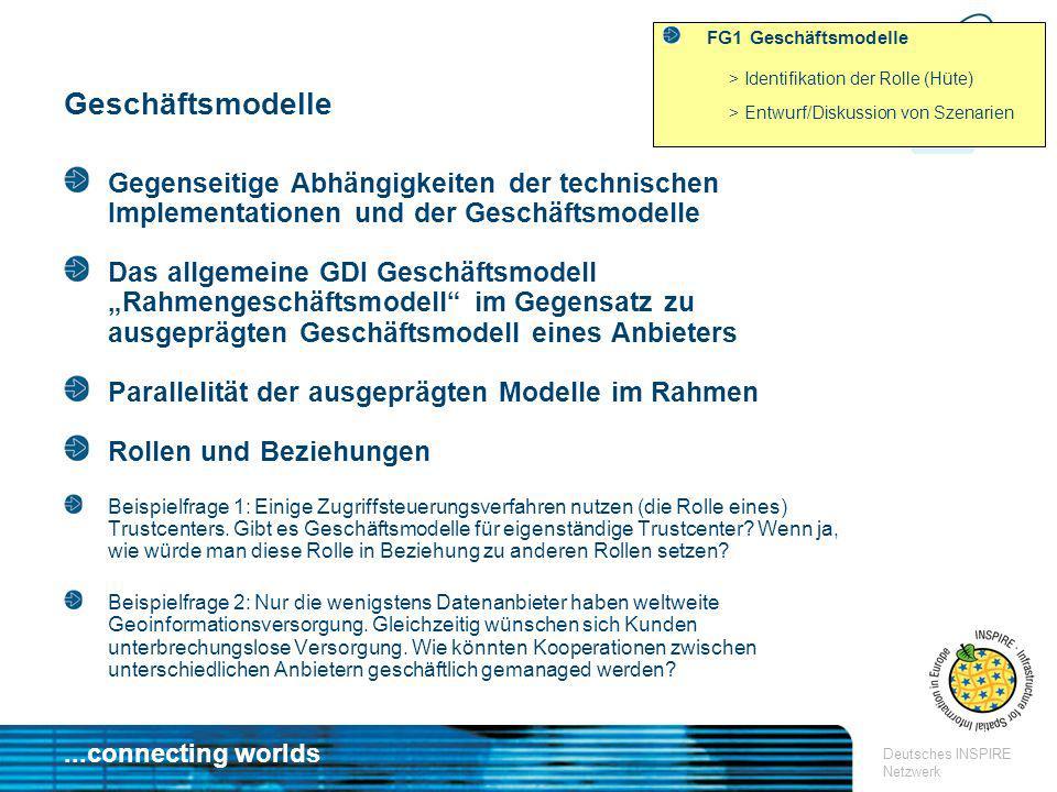 FG1 Geschäftsmodelle > Identifikation der Rolle (Hüte) > Entwurf/Diskussion von Szenarien. Geschäftsmodelle.