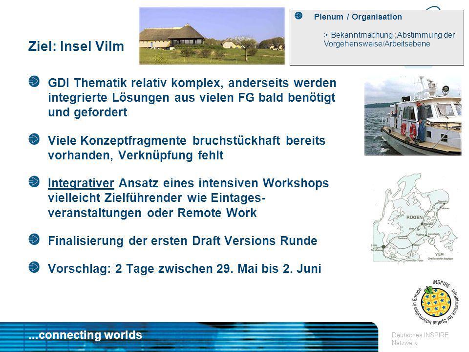 Plenum / Organisation > Bekanntmachung ; Abstimmung der Vorgehensweise/Arbeitsebene. Ziel: Insel Vilm.