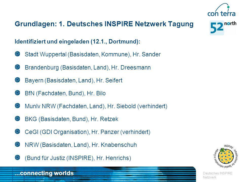 Grundlagen: 1. Deutsches INSPIRE Netzwerk Tagung