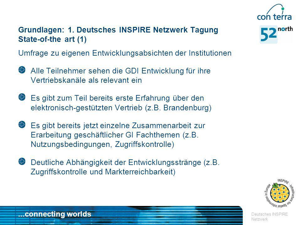 Grundlagen: 1. Deutsches INSPIRE Netzwerk Tagung State-of-the art (1)