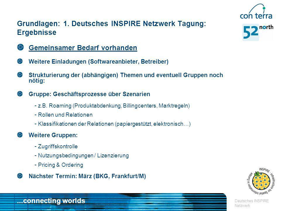 Grundlagen: 1. Deutsches INSPIRE Netzwerk Tagung: Ergebnisse