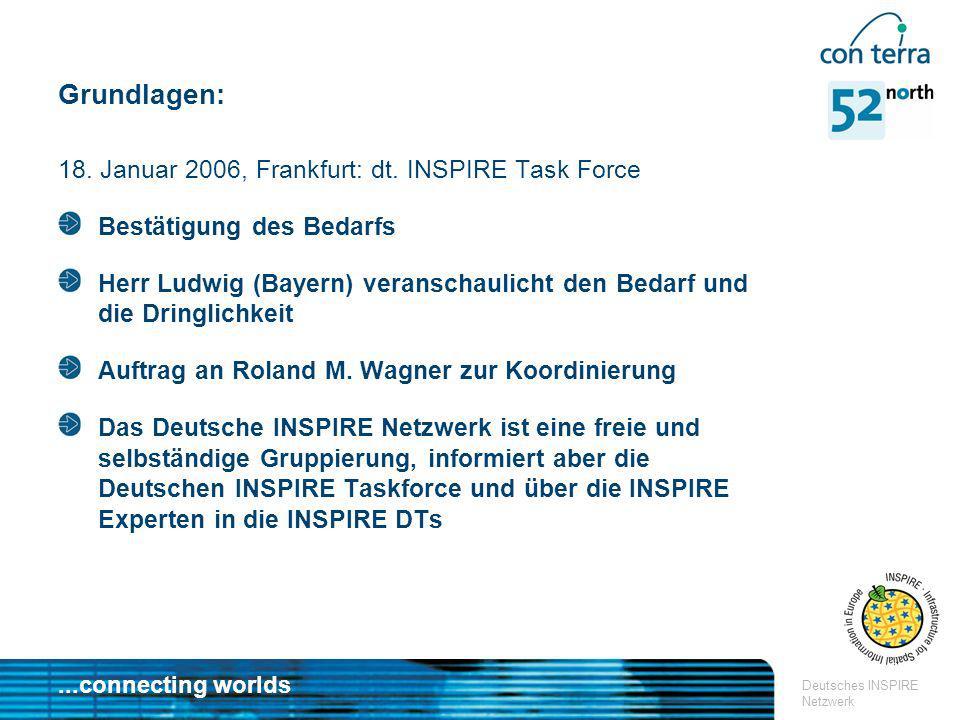 Grundlagen: 18. Januar 2006, Frankfurt: dt. INSPIRE Task Force