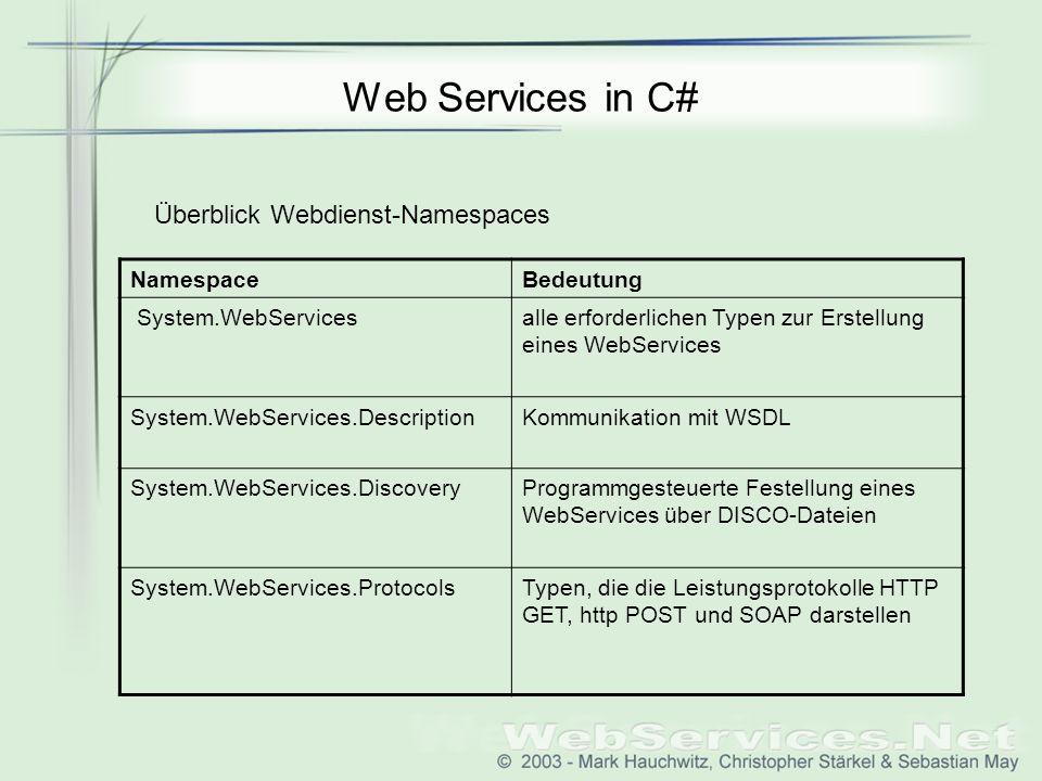 Web Services in C# Überblick Webdienst-Namespaces Namespace Bedeutung