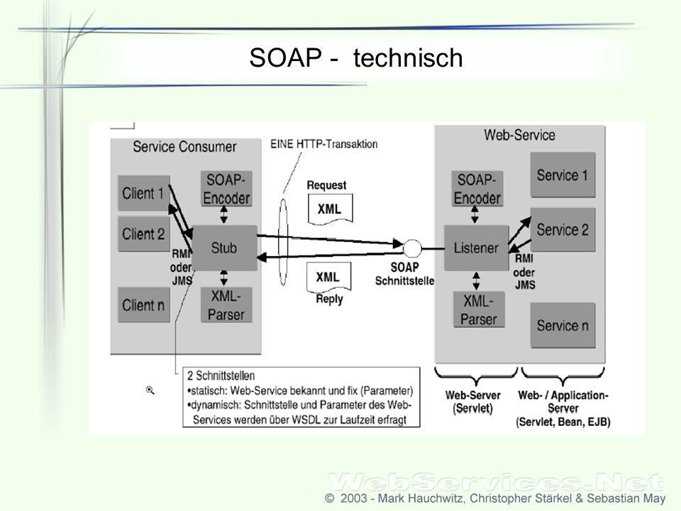 SOAP - technisch