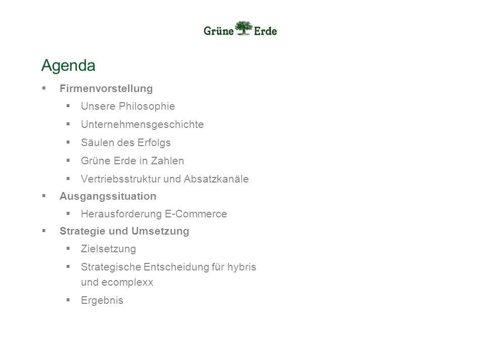 Agenda Firmenvorstellung Unsere Philosophie Unternehmensgeschichte