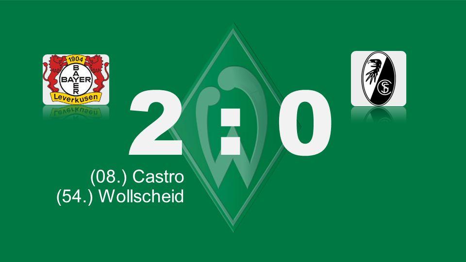 2 : 0 Bochum – KSC (08.) Castro (35./ 85.) Müller (54.) Wollscheid