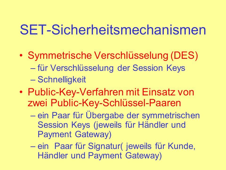 SET-Sicherheitsmechanismen