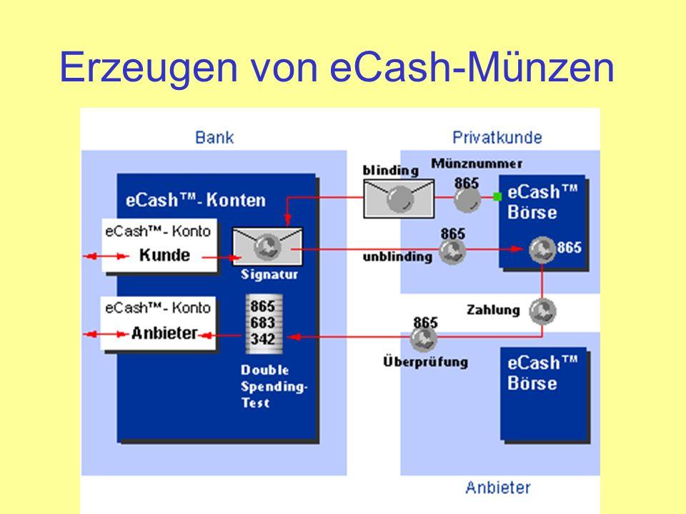 Erzeugen von eCash-Münzen