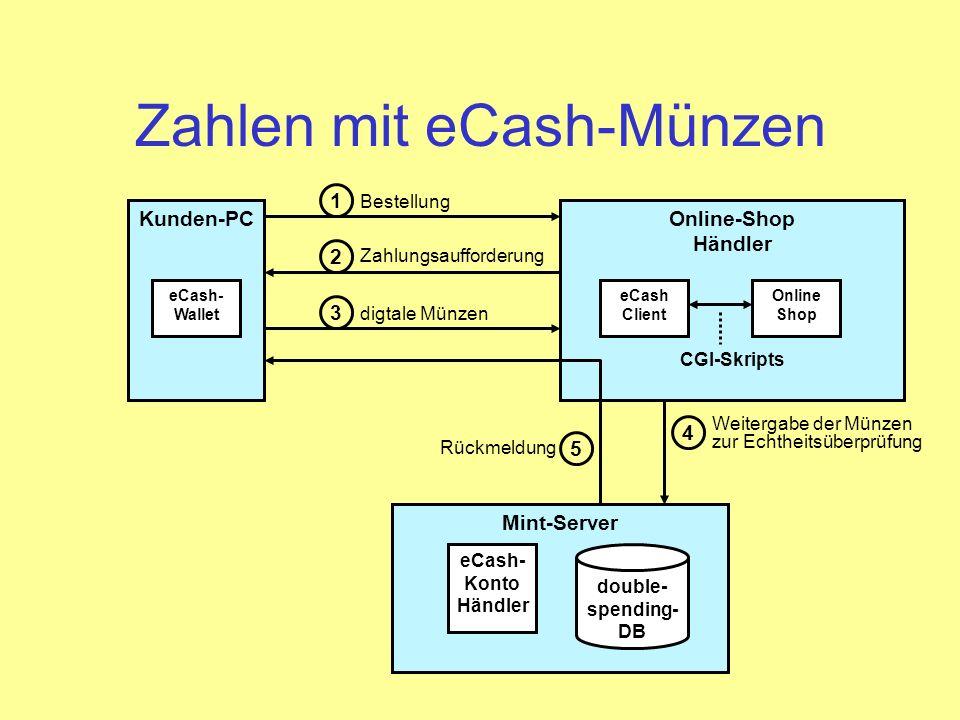 Zahlen mit eCash-Münzen