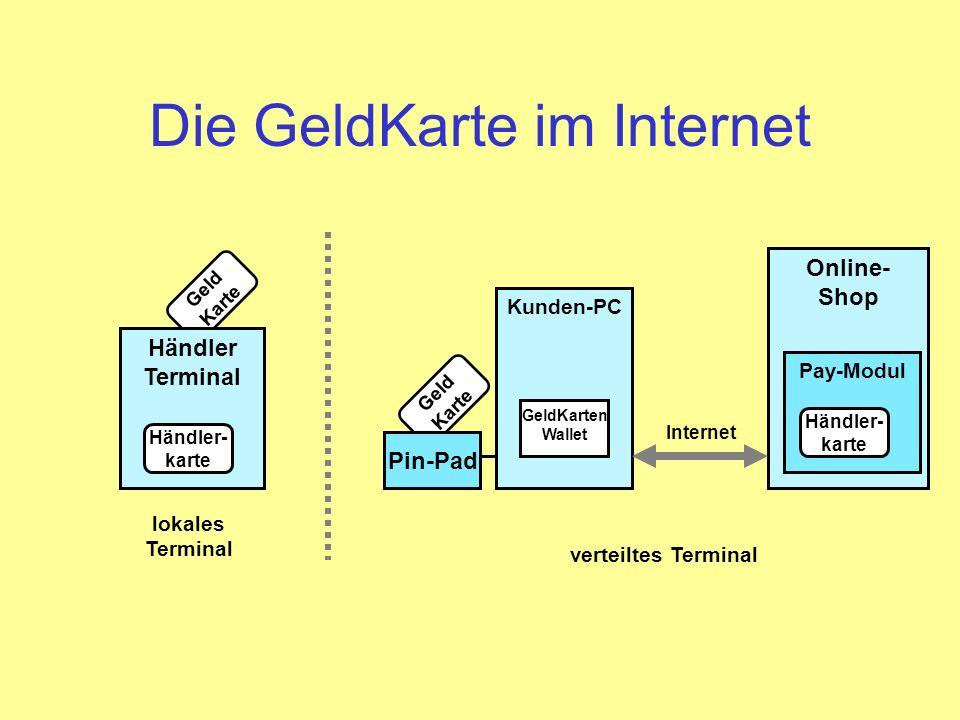 Die GeldKarte im Internet