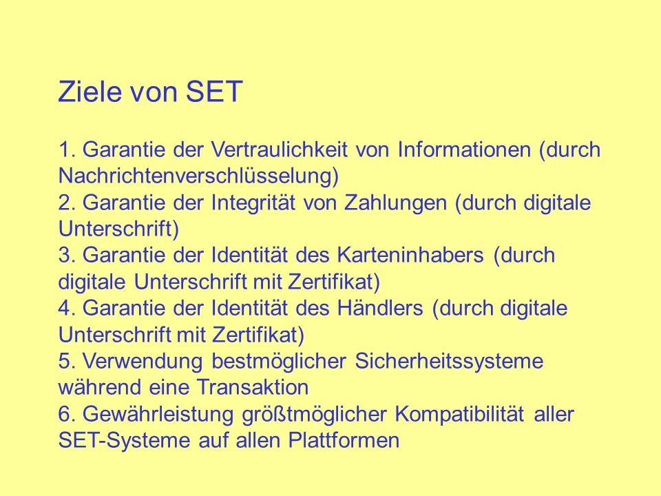 Ziele von SET 1. Garantie der Vertraulichkeit von Informationen (durch Nachrichtenverschlüsselung)
